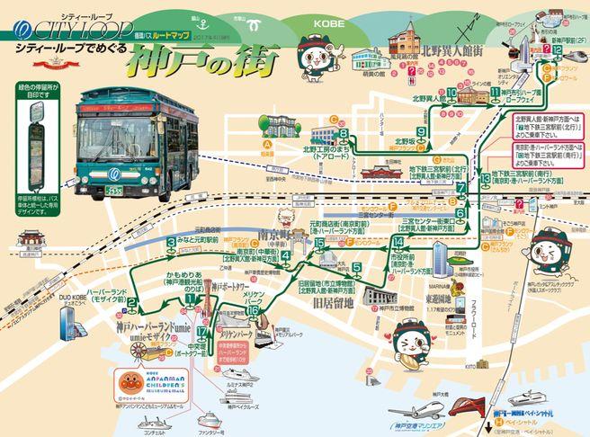 city loop路線圖