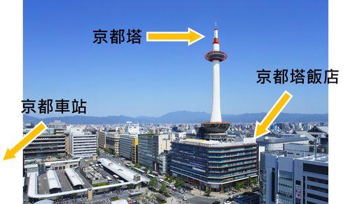 京都塔飯店周邊