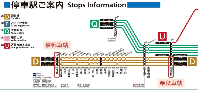 京都車站到JR奈良站