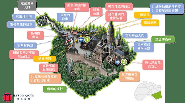 環球影城哈利波特魔法世界地圖